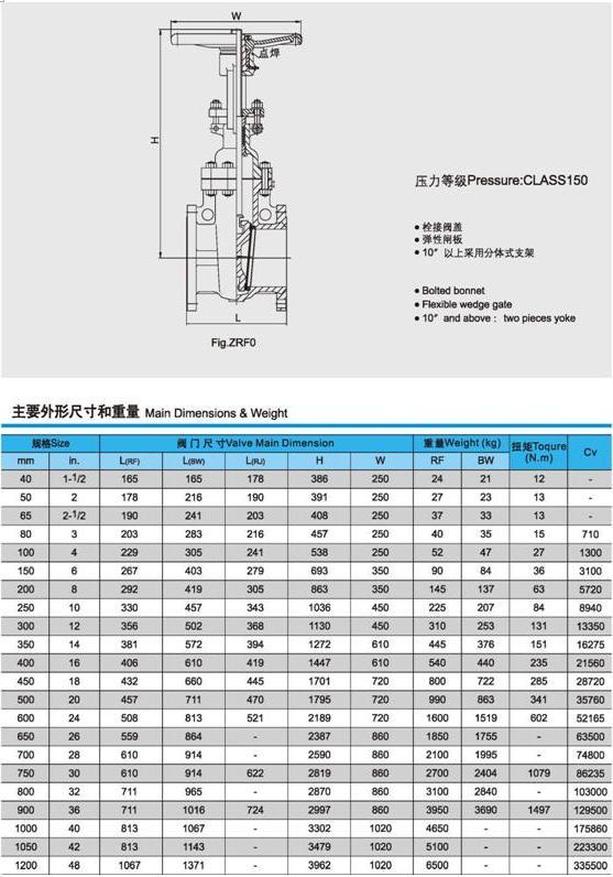 API美标闸阀外形尺寸和重量图片1