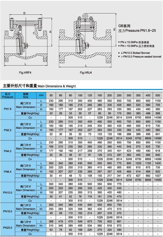 H44H旋启式止回阀外形尺寸及重量图1