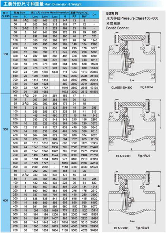 H44Y旋启式止回阀外形尺寸及重量图2