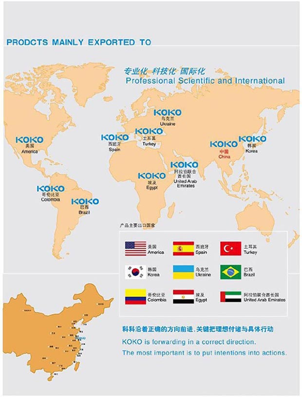 上海科科阀门国际市场分布图