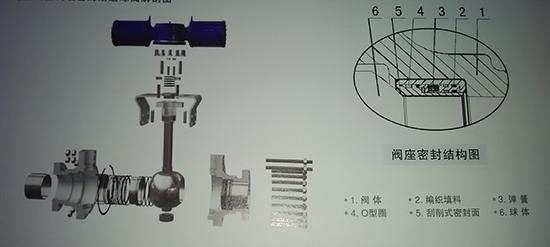 对分式金属硬密封耐磨球阀解剖图