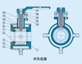 对夹连接的夹套球阀结构示意图