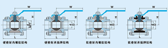 高压锻钢球阀结构示意图