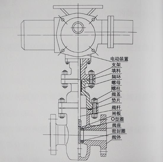 平板闸阀结构图