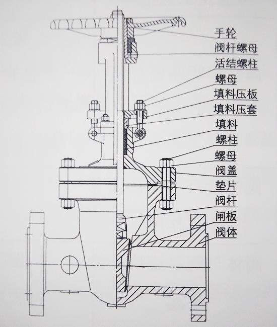 直通闸阀结构示意图