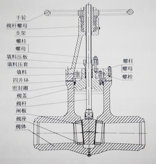 自密封闸阀结构图