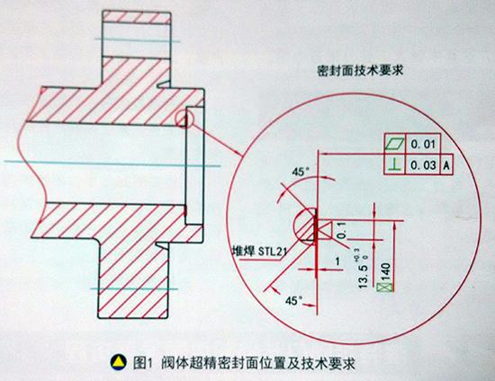 阀体超精密封面位置及技术要求