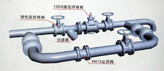 100X遥控浮球阀安装示意图