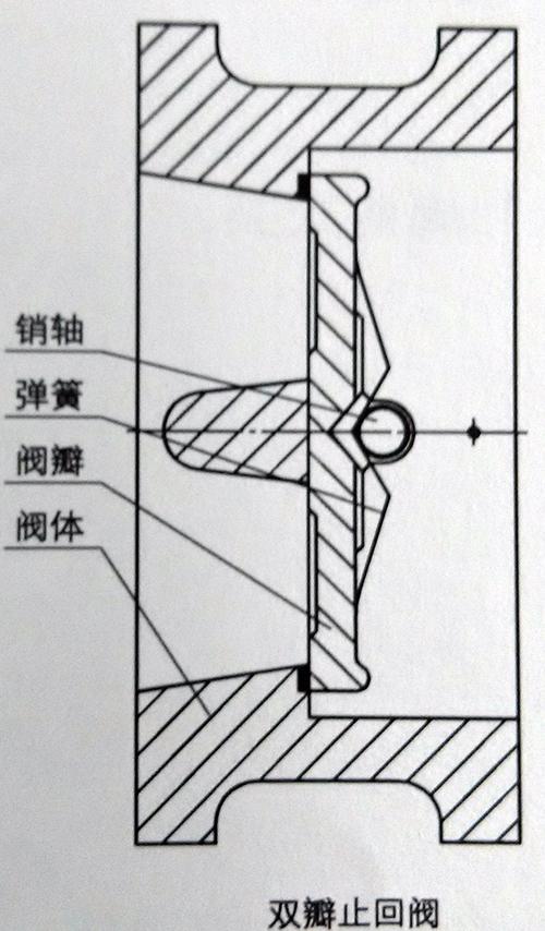 双瓣止回阀结构图