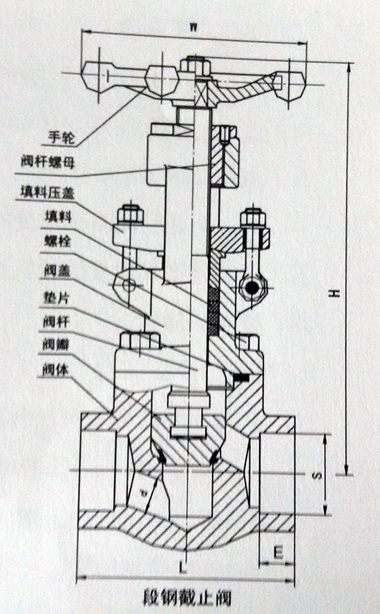 锻钢截止阀结构图