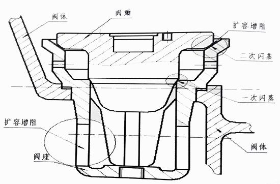 新型疏水阀设计