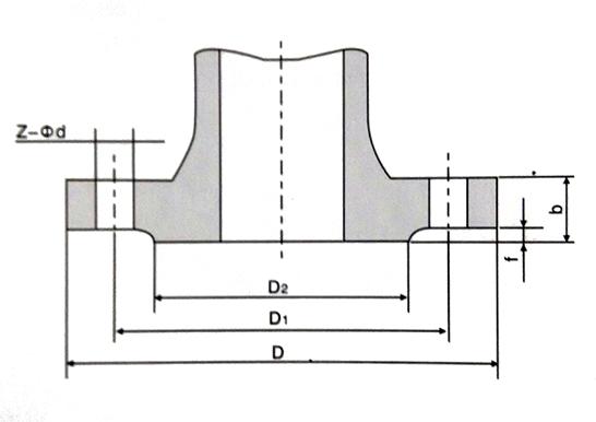 整体铸铁管法兰相关尺寸示意图
