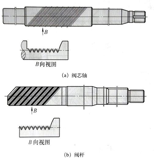 轴流平衡式节流截止阀阀杆和阀芯轴结构