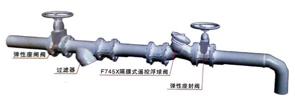 F745X/H103X隔膜式遥控浮球阀安装示意图