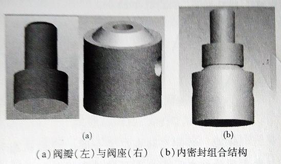 刀形平面密封结构