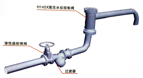 h142x液压水位控制阀安装示意图