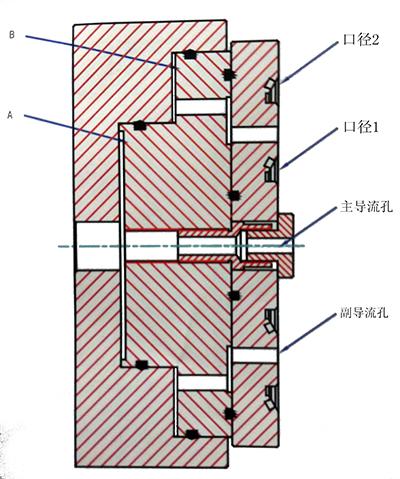 平衡泵验装置改良结构图