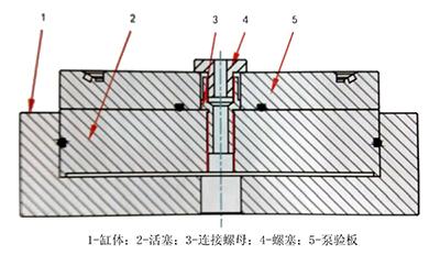平衡泵验装置结构图