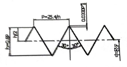 NPSC圆柱螺纹的基本牙型