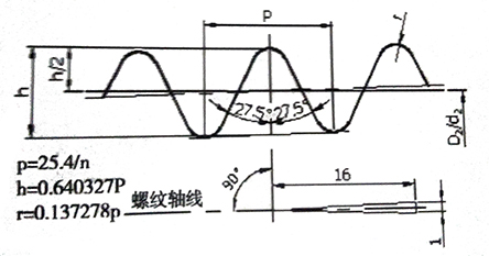 R及Rc圆锥螺纹的基本牙型