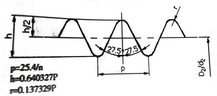 Rp圆柱内螺纹的基本牙型