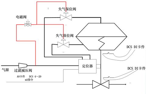 气动调节阀接线图