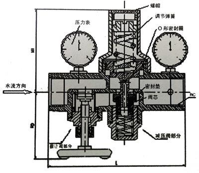 多功能减压阀结构示意图
