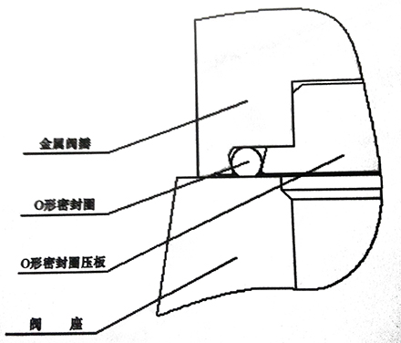FPM密封圈和金属阀座的双重密封