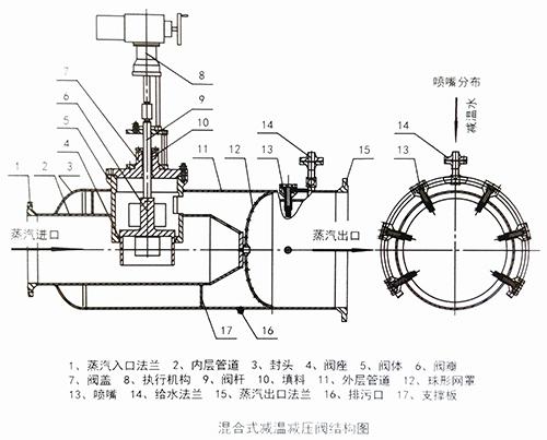 减温减压阀结构图