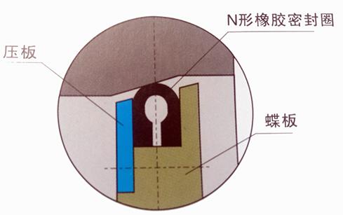 N型高弹性密封圈