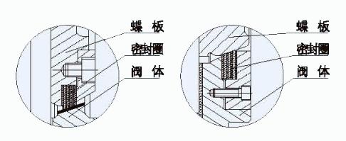 多层次硬密封结构