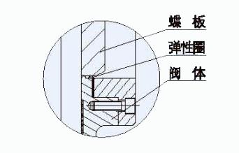 弹性圈硬密封结构