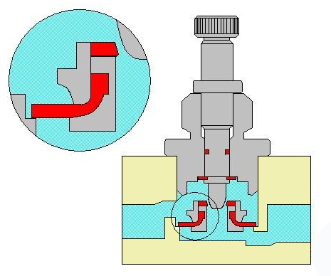 单向节流阀原理图
